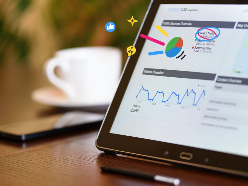 A Google Analytics dashboard on a tablet